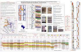 Subsurface Stratigraphy